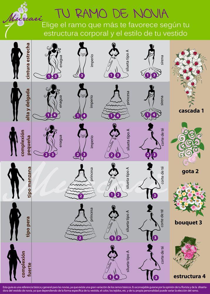Tipo de ramos de novia acorde con tu silueta y estilo de traje