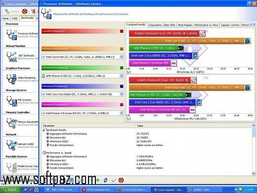 Download SiSoftware Sandra 2015 windows version. You can get it from Softpaz - https://www.softpaz.com/software/download-sisoftware-sandra-2015-windows-183177.htm for free. High speed servers! No waiting time! No surveys! The best windows software download portal!