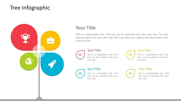 Tree Infographic PowerPoint template. Fully editable instantly downloadable…