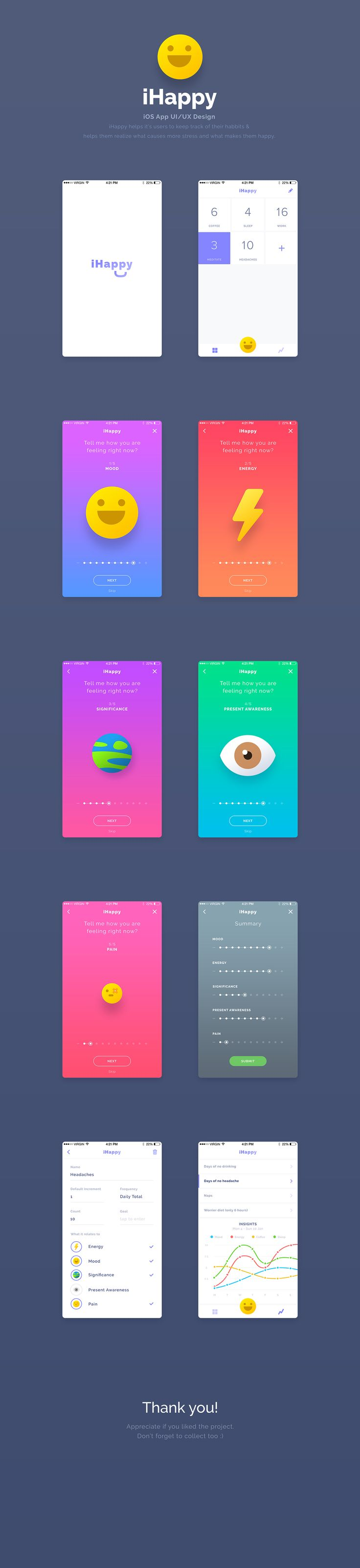iHappy | iOS App UI/UX Design on Behance