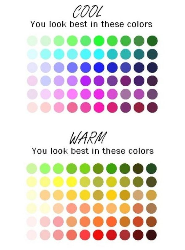Cool Warm Skin tone colour chart important for hair and makeup, clothing and jewelry