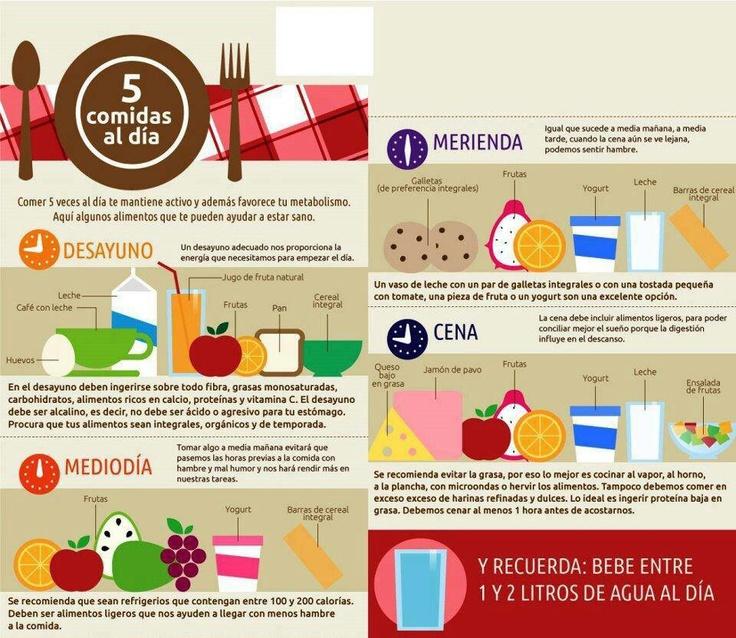 Dietas para adelgazar con frutas y verduras ltima variante