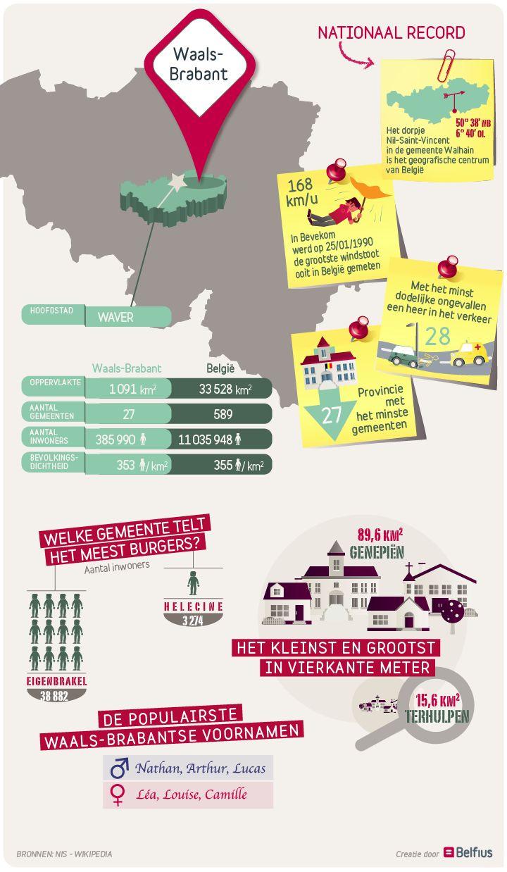 Het geografische centrum van België, kleinste aantal dodelijke ongevallen in het verkeer, 's lands grootste windstoot ooit…: Waals-Brabant is op meerdere vlakken bijzonder. Bekijk de infographic voor meer facts & figures over deze provincie.