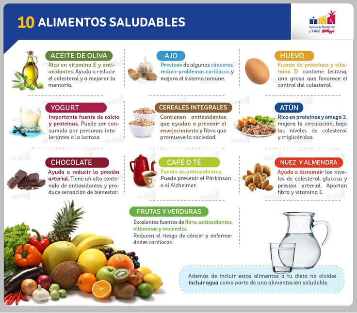 10 alimentos saludables 10 healthy food sab as qu infograf as did you know that - Alimentos con colesterol ...