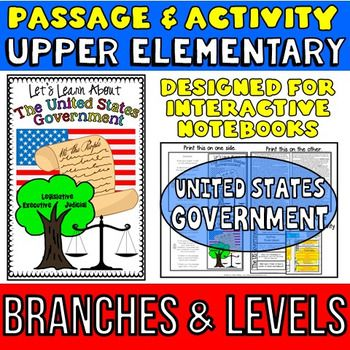 Branches of Government & Levels of Government: This United States Government passage is jam packed with great info.  It is perfect for an introduction or a review, and it covers the following topics: definition of governmentthe government in the US (representative democracy), how that type of government elects the representativesthe topic of federalism, how it is explained in the 10th amendment of the US Constitutionexplains the levels of (national, state, and local)the 3 branches of gove...