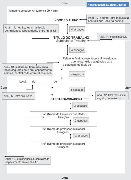 Folha de Aprovação - formatação ABNT