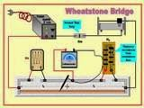 Physics Learn: MEASUREMENT OF RESISTANCE ( WHEATSTONE'S BRIDGE) gseb std 11 & 12 physics practical.