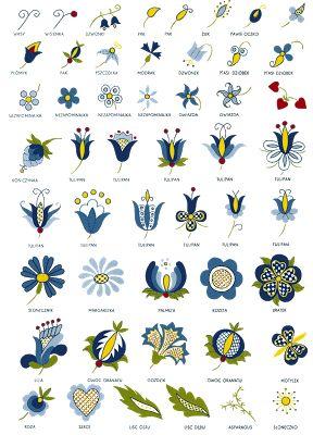 http://www.pysankybasics.com/1/post/2013/04/polish-floral-motifs-for-inspiration.html   POLISH MOTIFS
