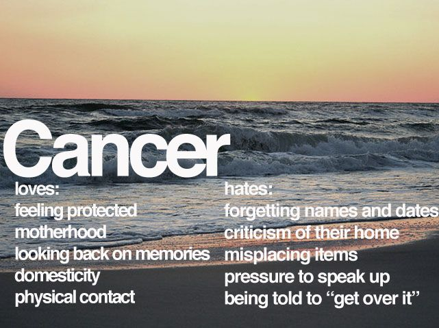 Cancer Zodiac Quotes Images: Famous CANCERIANS (CANCER)