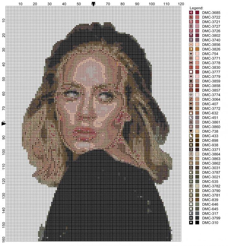 Clicca sulla immagine per vederla in grande, per salvarla clicca col tasto destro sullo schema ingrandito e poi su salva immagine con nome. Schema con tabe