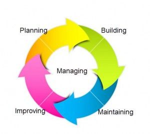 Managing Website Life-cycle in Higher Education: Are You Typical?