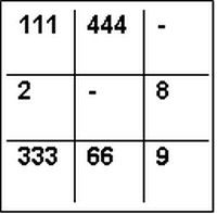 Готовая матрица из примера. На дату рождения 14 августа 1964 года