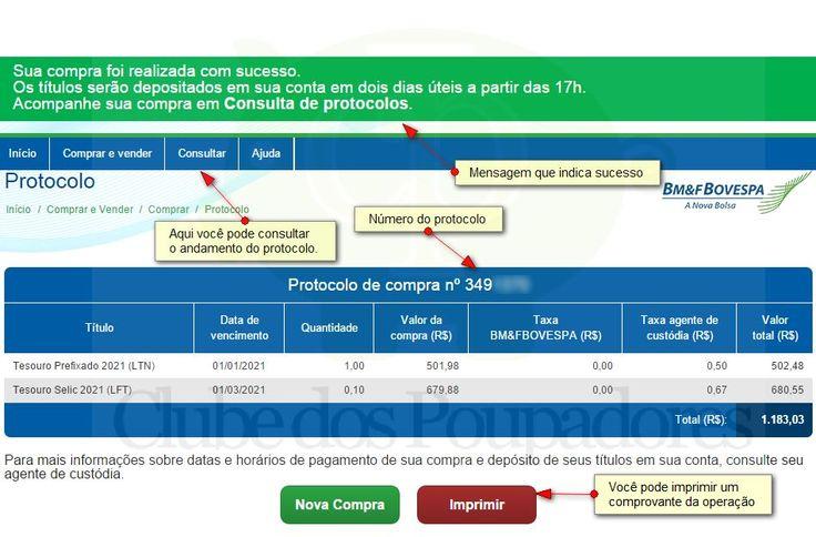 Como comprar títulos públicos passo a passo: Tutorial - Clube dos Poupadores