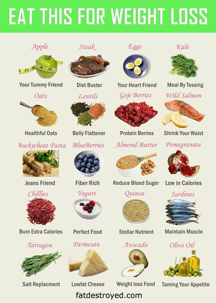 Pin On Basic Diet Weight Loss Tips