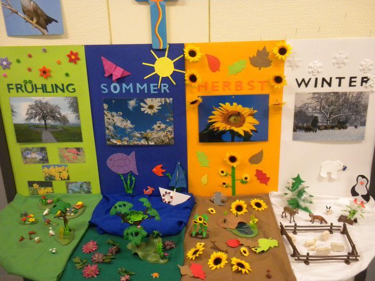 Thema im sommer kindergarten google suche kiga for Basteln herbst kita