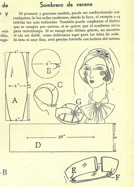"Translation of text -- ""Summer hat: The present and graceful style, is able to made from any modern silks, faille, crepe, taffeta being the most indicated. Also, you can employ felt which is bought by the meter, if you need the hat to serve for autumn. If you choose the last type, it is not necessary for it to be doubled, as indicated for the silk fabrics. If this [the silk] is very fine, line it with silk batiste."" 1931"