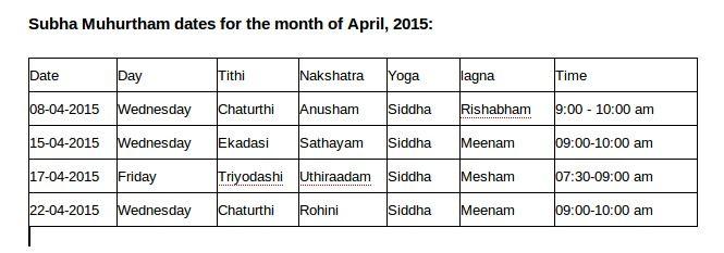 Subha Muhurtham month of April