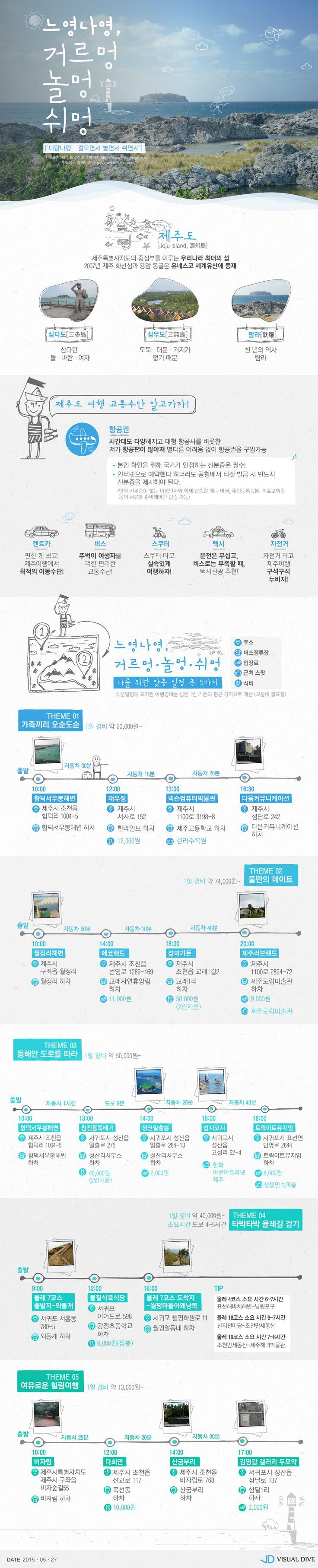 거르멍 놀멍 쉬멍, 나만의 안성맞춤 '제주 여행' [인포그래픽] #Jeju / #Infographic ⓒ 비주얼다이브 무단 복사·전재·재배포…