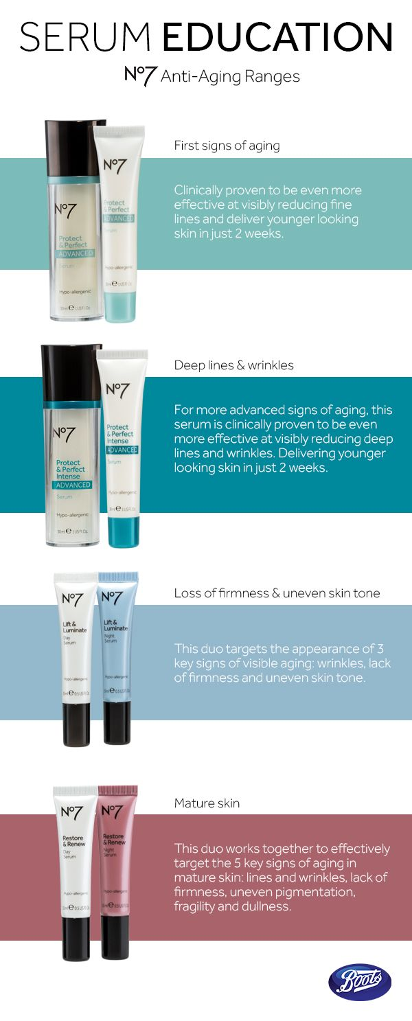 Narrow down which anti-aging serum is right for you by following this No7 serum education guide.