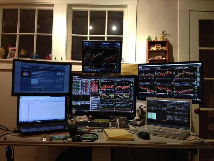 27 Best Images About Daytrading On Pinterest Day Trading