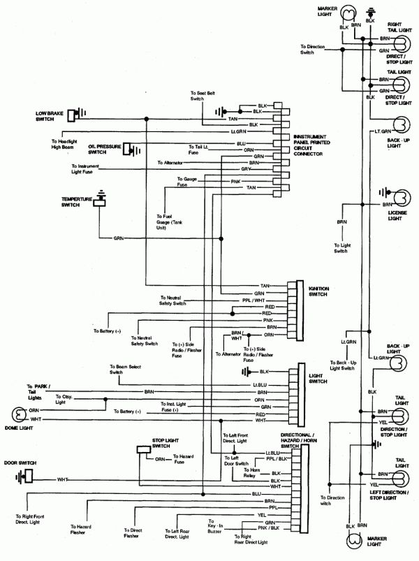 12 72 Chevelle Engine Wiring Harness Diagram Engine Diagram Wiringg Net Boat Wiring Electrical Wiring Diagram Boat Wiring Diagram