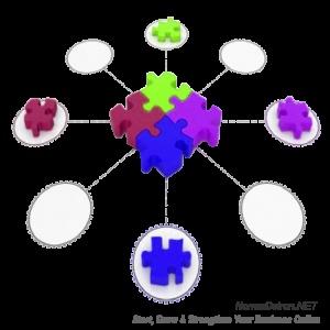 Easy+Social+Media+Strategies+for+Newbies