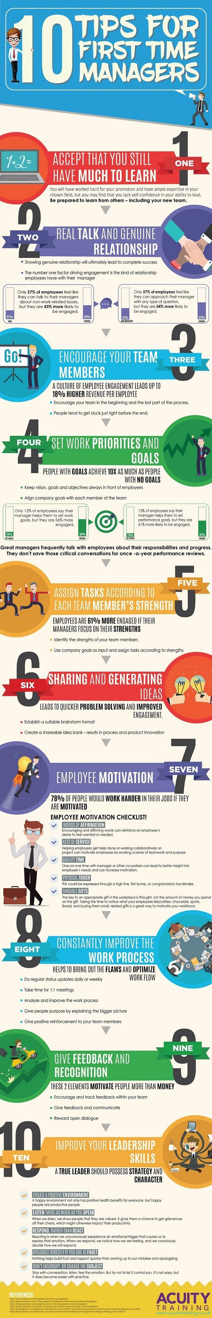 Management : Tips for Managers Infographic