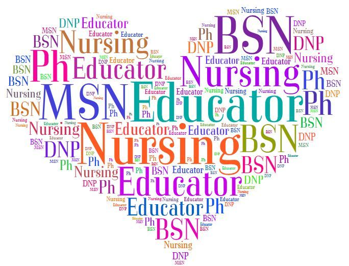 MSN Nurse Educator Online