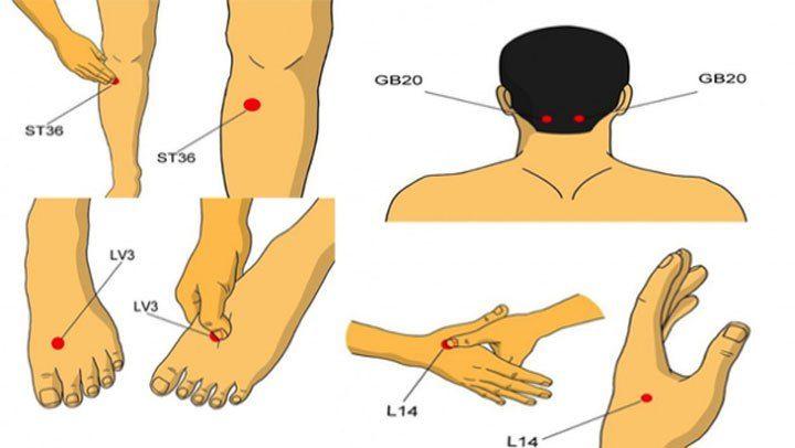 Představíme vám léčebnou metodu, tzv. tlakovou masáž bodů, která zmenší vaše utrpení a posílí funkci vašich vnitřních orgánů.