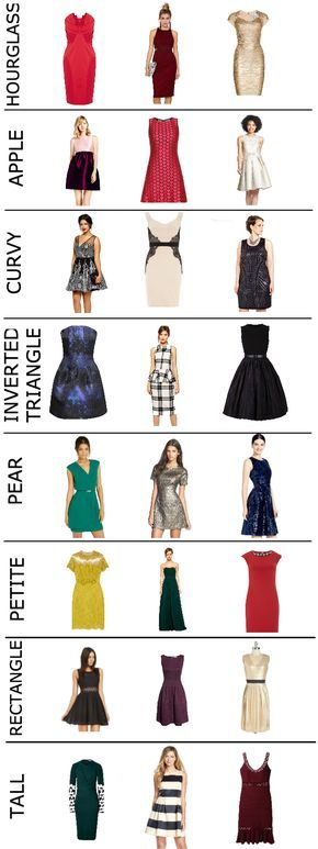 Best dresses for your body type | #style #dress