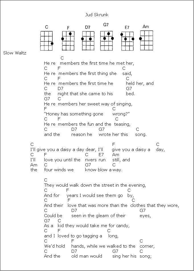Beautiful Ukulele Chord Converter Elaboration Basic Guitar Chords