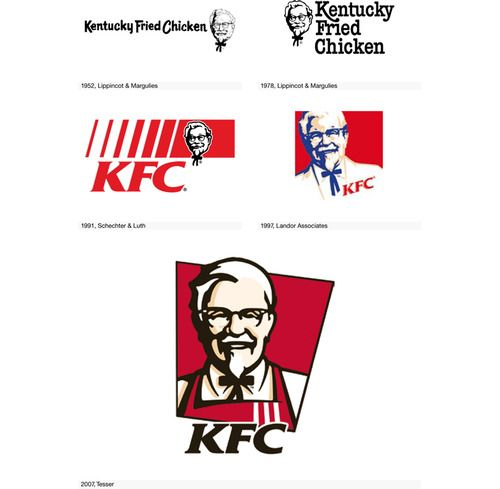 history of kfc the restaurant commerce essay Kentucky fried chicken started as a one-man operation  commerce policy  and sanders eventually got rid of the service station's gas pump and converted the location to a full-fledged.