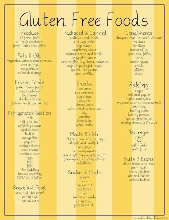 Gluten free food chart. Thinking about trying gluten free, thoughts???