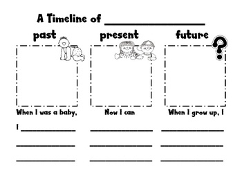 FREE past, present, future writing activity.  I just LOVE this idea!  :)