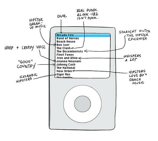 Hipster Ipod: Hipster Ipod, Hipster Tasting, Band, Hipster Imsowhit, Funny Stuff, How To Be Hipster, Sad Things, Hipster Music, Hipster Playlists