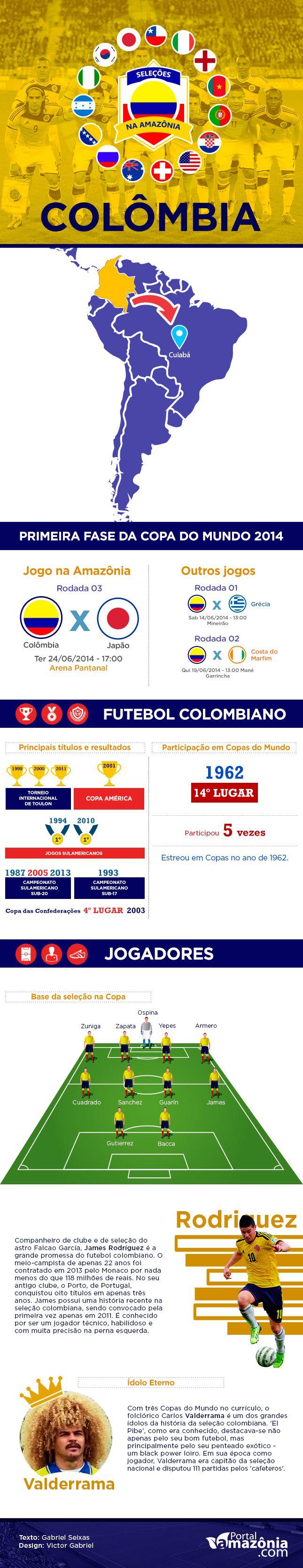 Seleções na Amazônia: Colômbia http://www.portalamazonia.com.br/editoria/esporte/selecoes-na-amazonia-colombia/