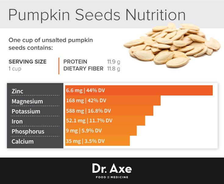 Pumpkin seed oil nutrition - Dr. Axe http://www.draxe.com #health #holistic #natural #detox