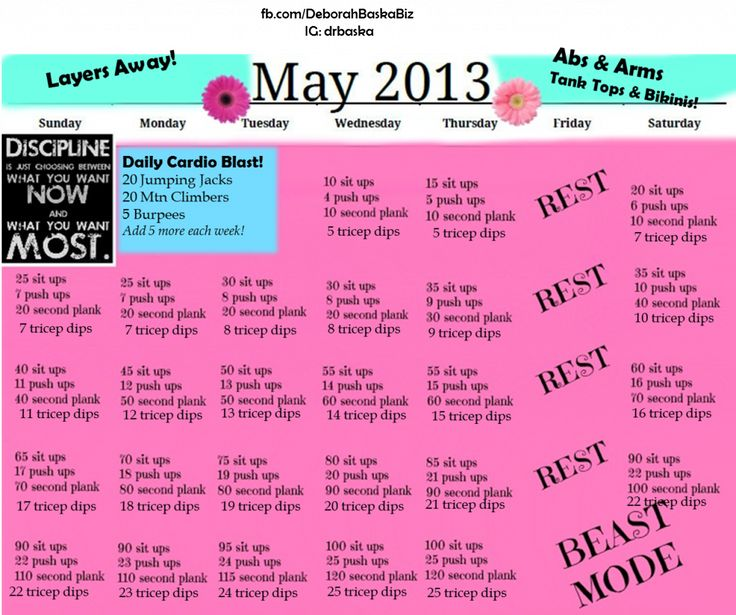 Layers Away - Abs & Arms May Workout Calendar!  I like this idea... maybe I will do this for June.