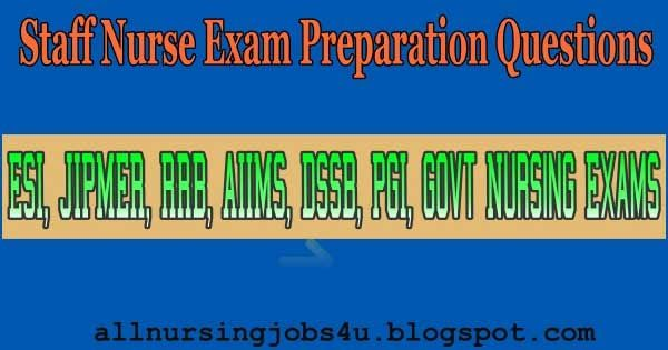Model Questions for Railway Staff Nurse Exam 2019