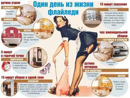 график уборки на год флай леди: 10 тыс изображений найдено в Яндекс.Картинках