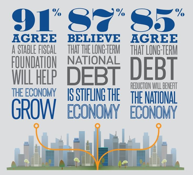 What the public is thinking when it comes to the debt issue.