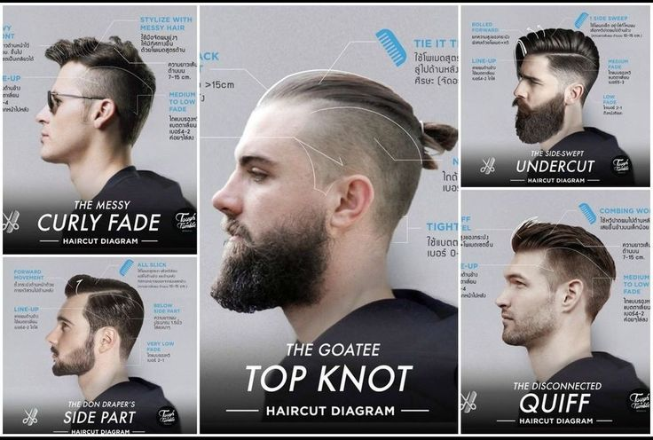 1000 images about zutamogo cortes de cabello on pinterest - Corte de cabello para hombre ...
