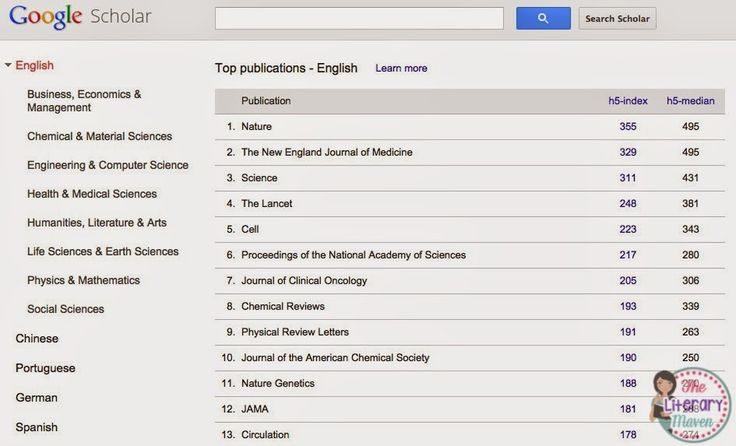 You Oughta Know About...Google Scholar