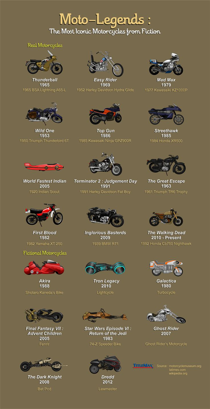 Moto-Legends: The Most Iconic Motorcycles From Fiction #infographic #Motorcycle…