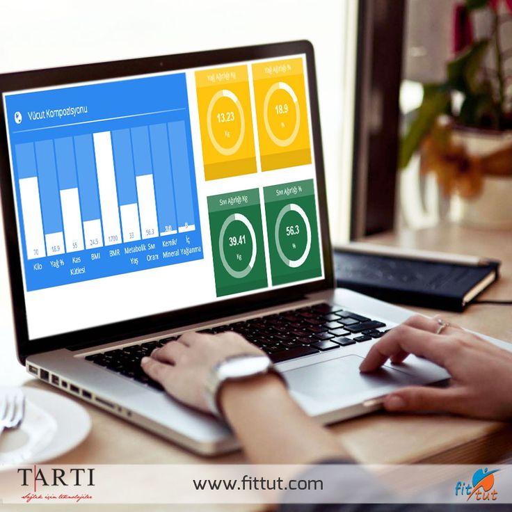 www.fittut.com ile verilerinize kolayca ulaşarak paylaşabilir, böylece motivasyonu arttırabilirsiniz. #TartıMedikal #diyet #diyetisyen #fittut