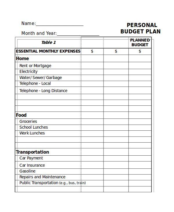 Essential Monthly Expenses Budget Template , Excel Monthly Budget