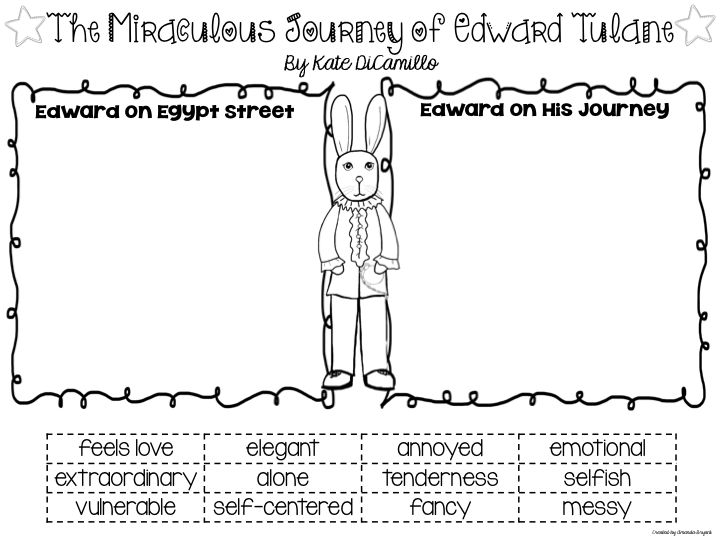 A Traveled Teacher: The Miraculous Journey of Edward Tulane