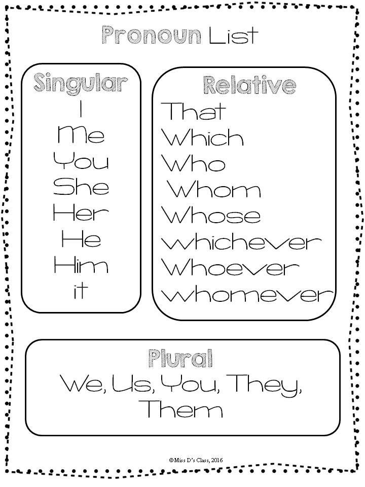 This is a free list of singular, plural and relative pronouns. It is great to hand out to your students as a reference sheet.