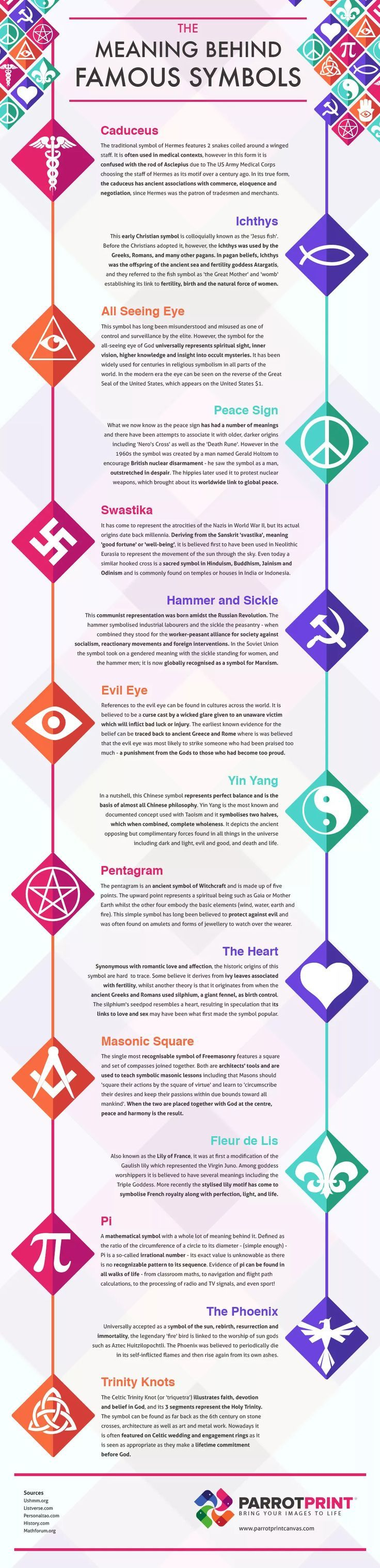 The Meaning Behind Famous Symbols #Infographic #History