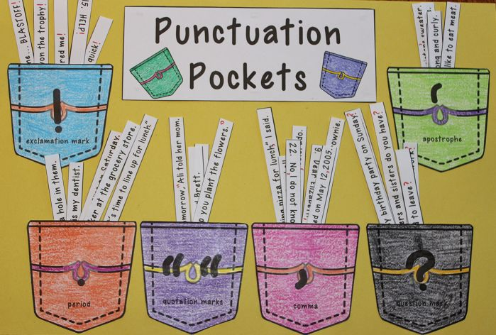 Students read the sentence strips and determine which punctuation is missing.  They add the missing punctuation and assemble the craftivity! $